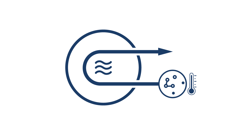 Scambiatori di calore a temperature elevate di APROVIS
