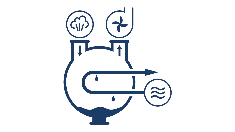 Condensateur de fuites de vapeur APROVIS